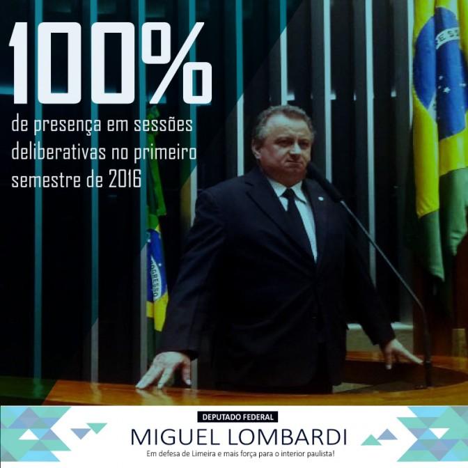 100% de presença