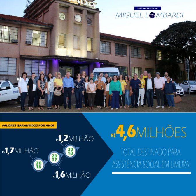 Miguel destina R$ 4,6 milhões para entidades de Limeira