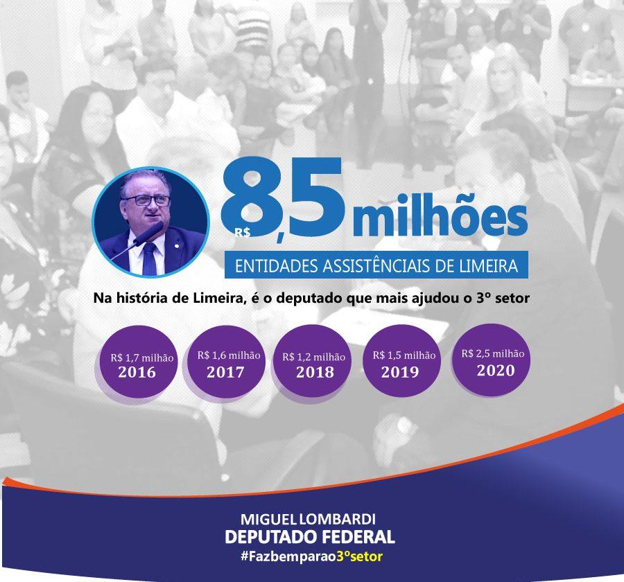 Deputado Miguel destina R$ 8,5 milhões para entidades assistenciais de Limeira