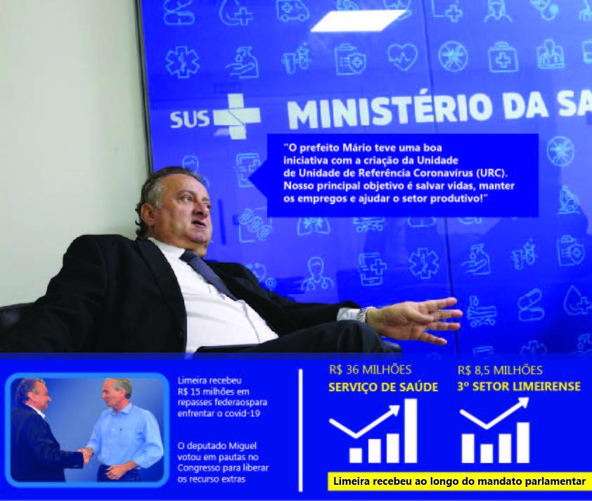 Deputado Miguel destina R$ 1 milhão para Santa Casa e acelera habilitação de 14 novos leitos para covid-19